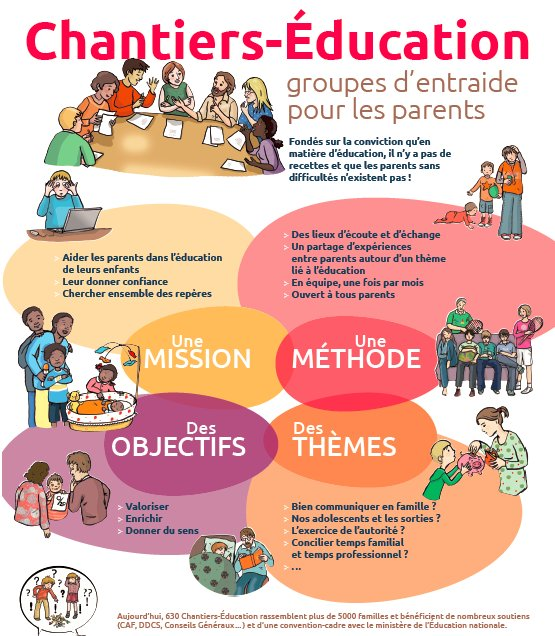Chantier Education
